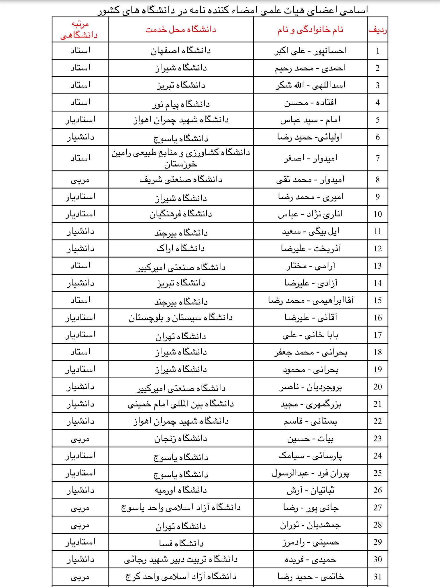 نامه ۱۰۰ استاد دانشگاه به رهبری   انتظارات را فقط بر دولت متمرکز نکنید