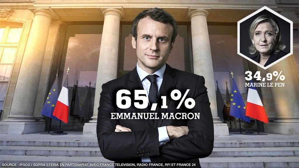 امانوئل مکرون پیروز مرحله دوم انتخابات ریاست جمهوری فرانسه